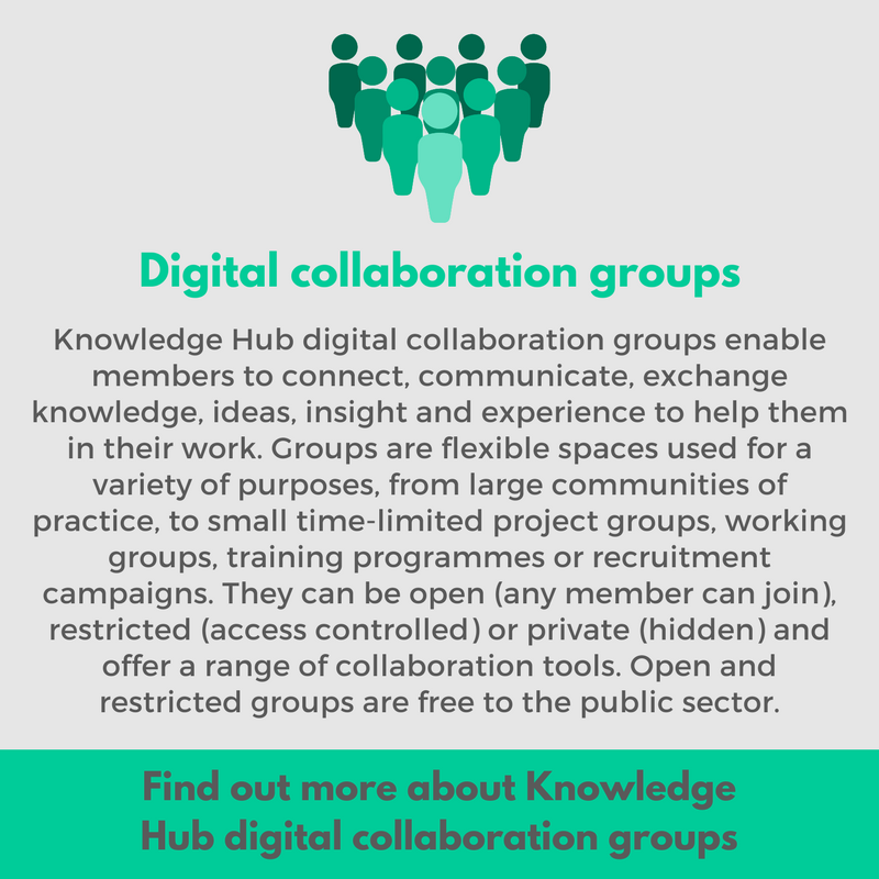 digital collaboration groups for all purposes open to all or access controlled